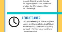 Wichtige LED-Taschenlampen Eigenschaften in der Infografik